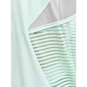 Craft ADV Charge Shiny Singlet Women, turquoise